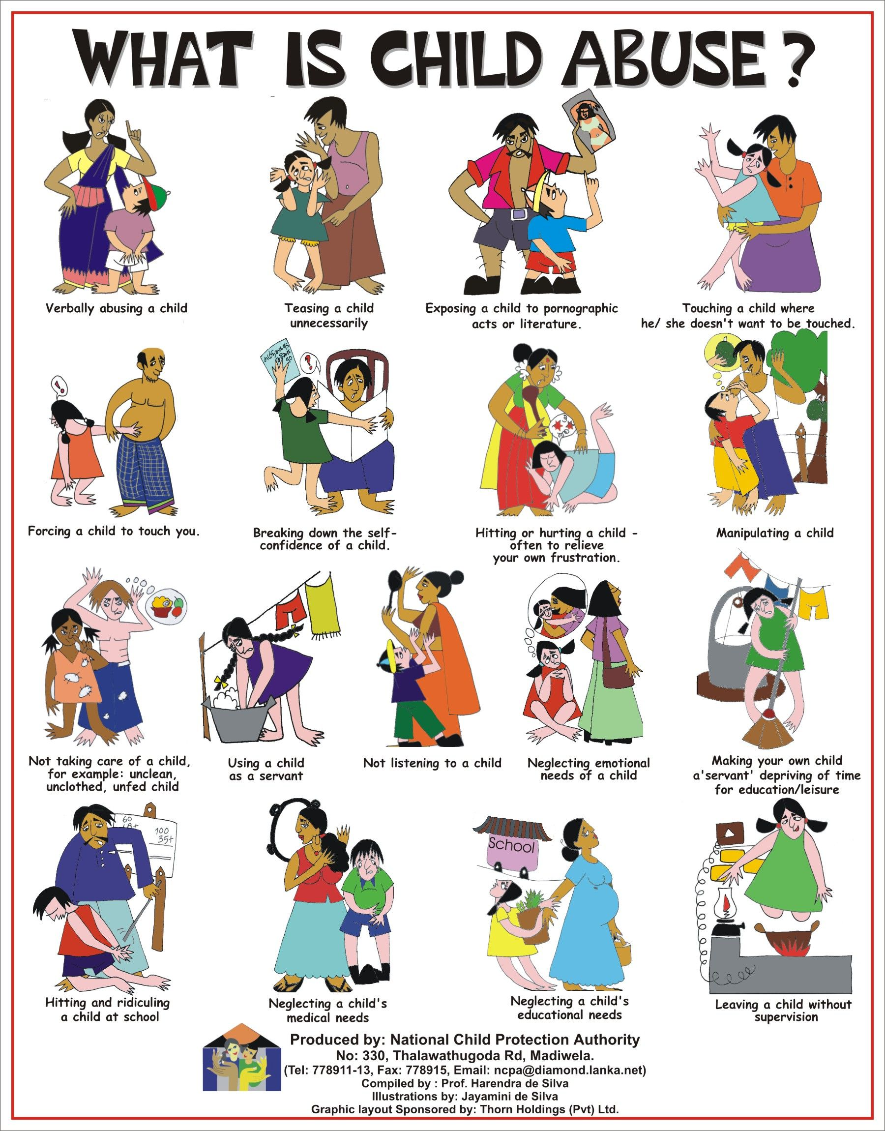 Polled types of sexual activity