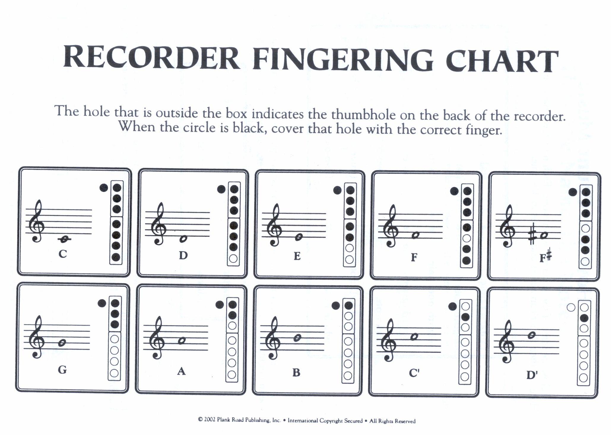 Pin By Musicteacherresources