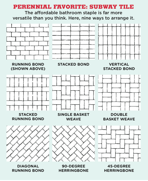 15 interior design charts that will turn you into a - What degree do interior designers need ...