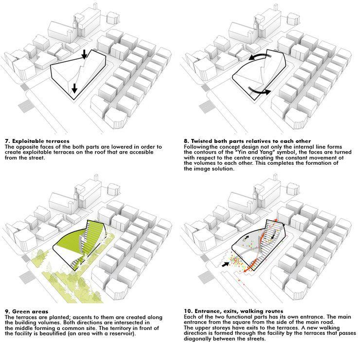 Finland Architecture Competition Civil