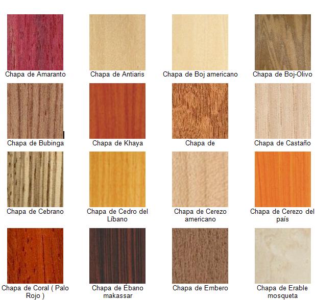 Pin de Rosi Dominguez Cajina en Carpintera  Types of