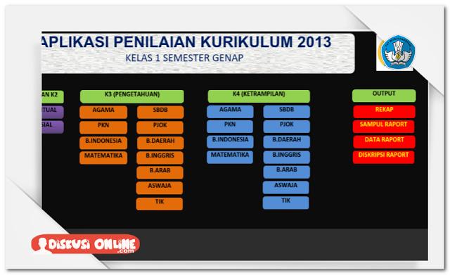 Pin On Berkas Guru Sekolah Kumpulan Aplikasi Raport Sd Kurikulum 2013 Lengkap Terbaru