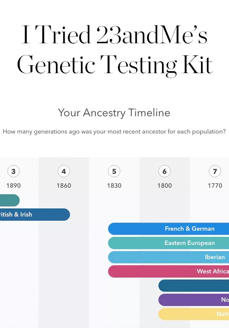 41abc4043d656bd148028fb58398782a - How Long Does It Take To Get 23andme Kit
