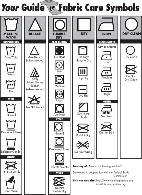 Free Printable A Fabric Laundry Care Symbols Chart
