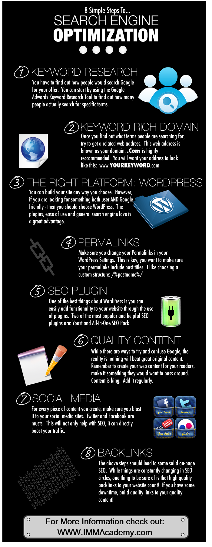 SEO Infographic, learn the steps to do SEO on your website