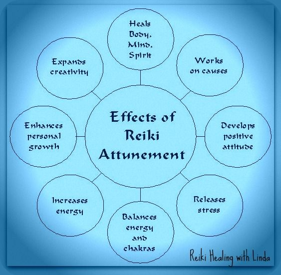 Reiki Attunement Reiki By Heather Muszynski Pinterest Chakras