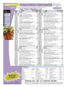 Printable diet plan for weight loss