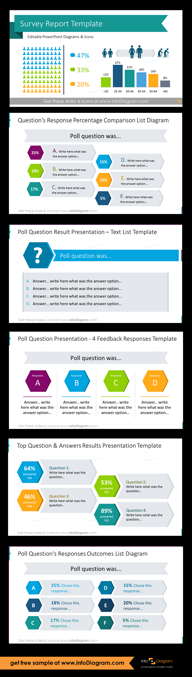 Presentation Template for presenting Survey Results in for