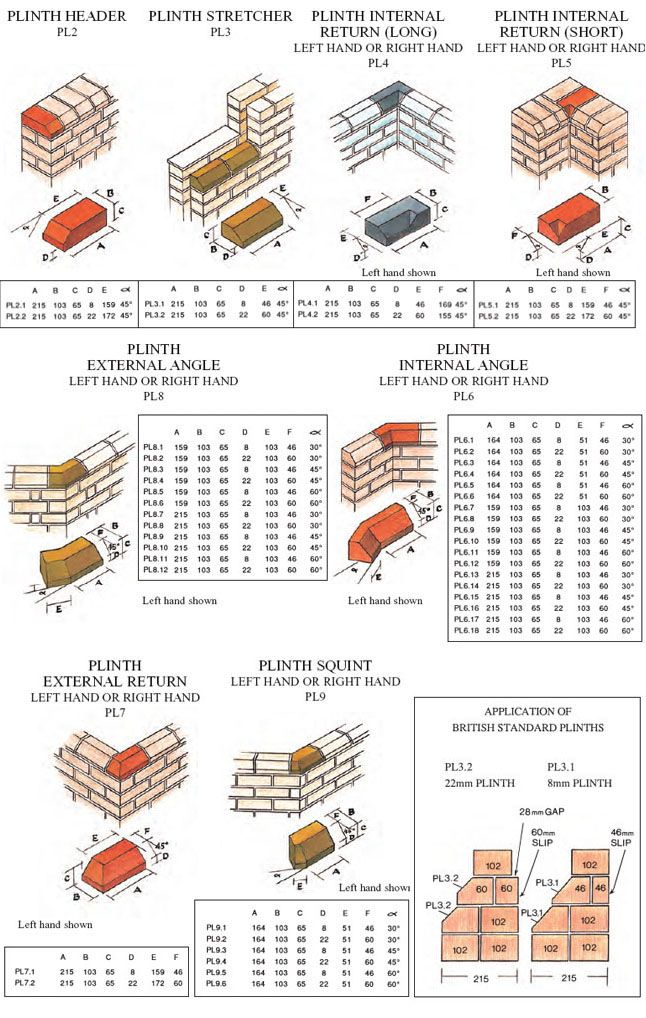 Chart Of Plinth Bricks Sizes Brickwork Pinterest Math Wallpaper Golden Find Free HD for Desktop [pastnedes.tk]