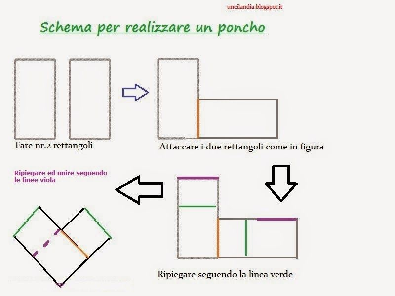 Uncilandia Poncho Alluncinetto Per Bambinaponcho Crochet