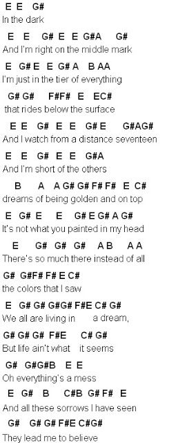 Dream Imagine Dragons Flute Sheet Music With Images Flute