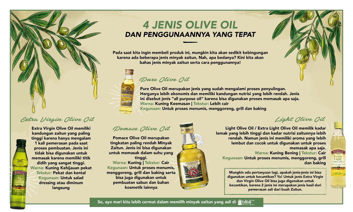 47+ Apa saja manfaat minyak zaitun inspirations