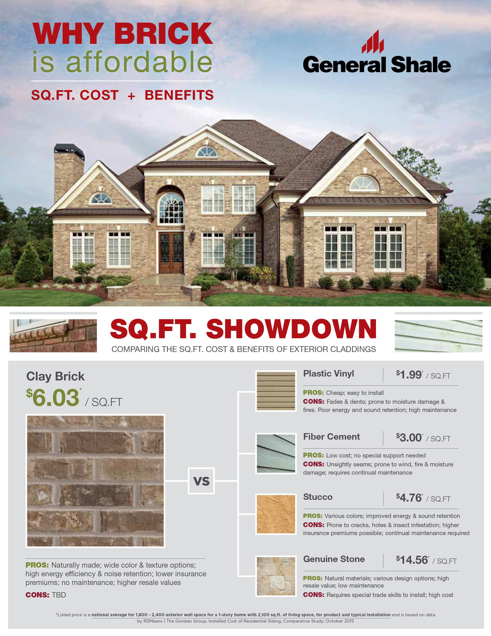 Why Brick Is Affordable Brick Colors Brick House Styles