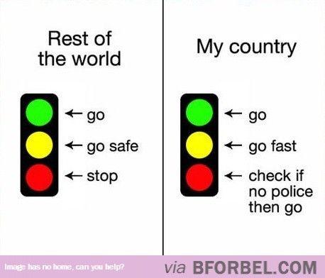 Global Traffic Lights…