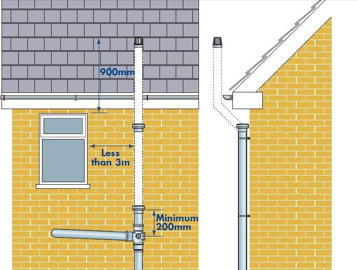 soil roof vent new aluminum stack flashing. Black Bedroom Furniture Sets. Home Design Ideas