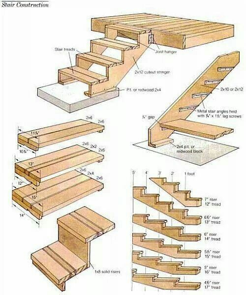 Stair Construction Deck Steps Diy Deck Woodworking Project Plans