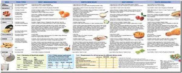 vegan diet plan for diabetes type 2