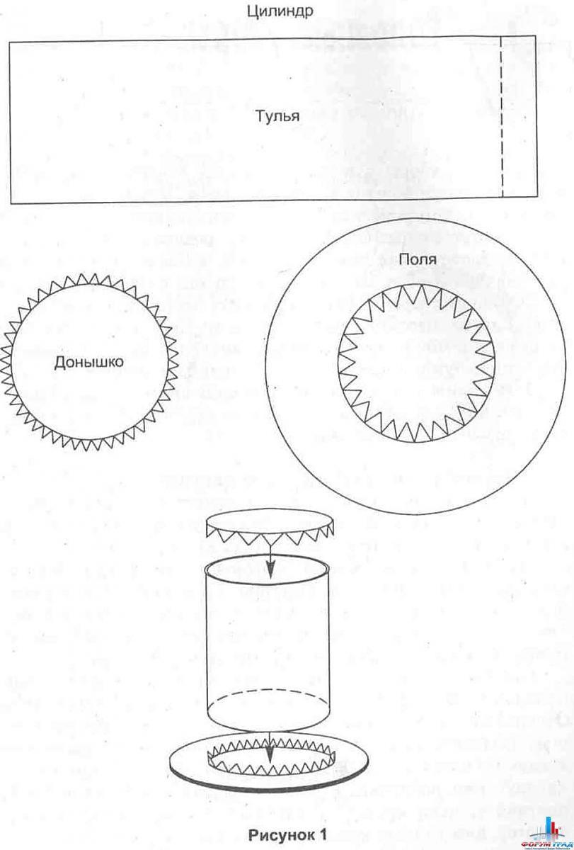 Как сделать шапку колокольчик своими руками из бумаги