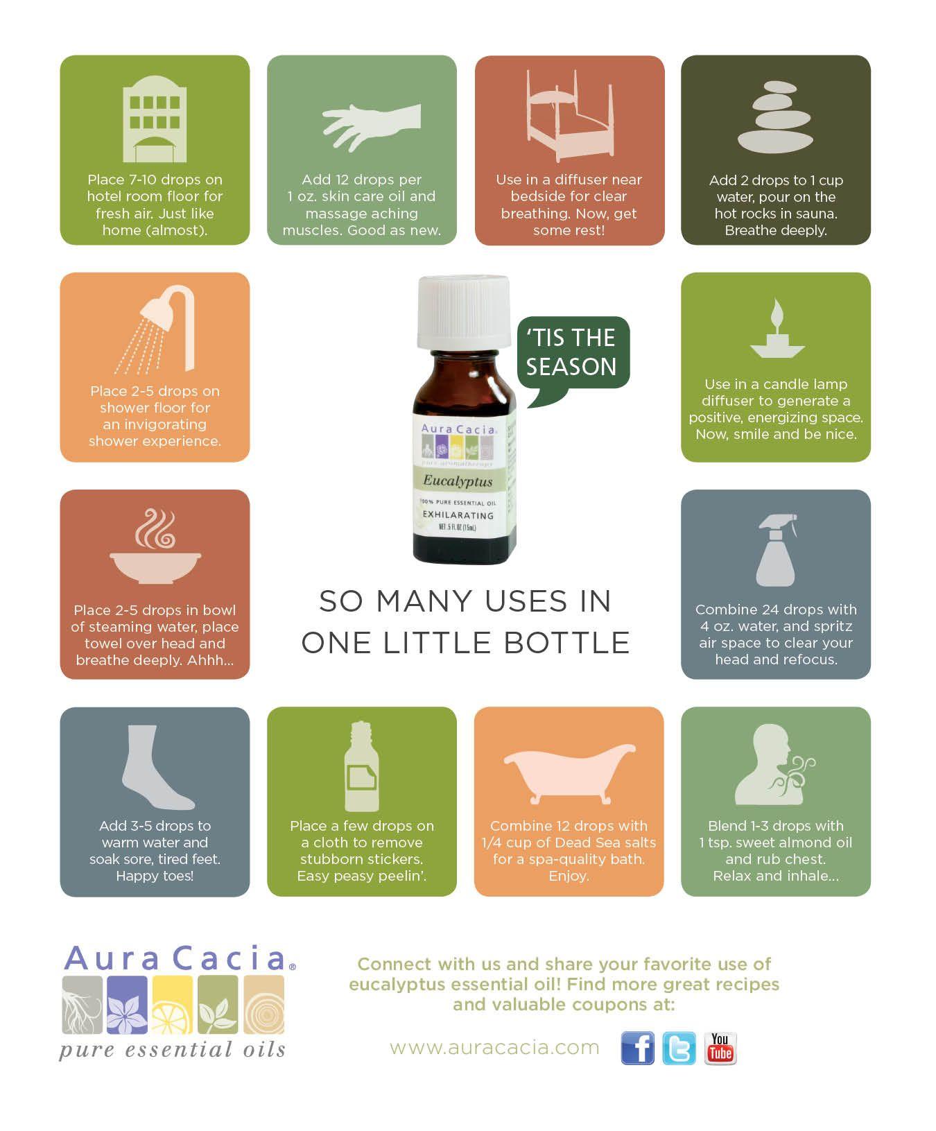 foto How Aromatherapy ReallyWorks
