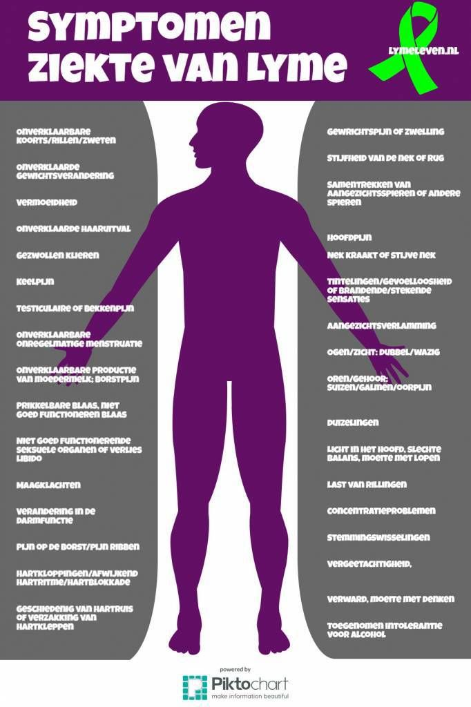 Symptomen Van De Ziekte Van Lyme De Ziekte Van Bechterew