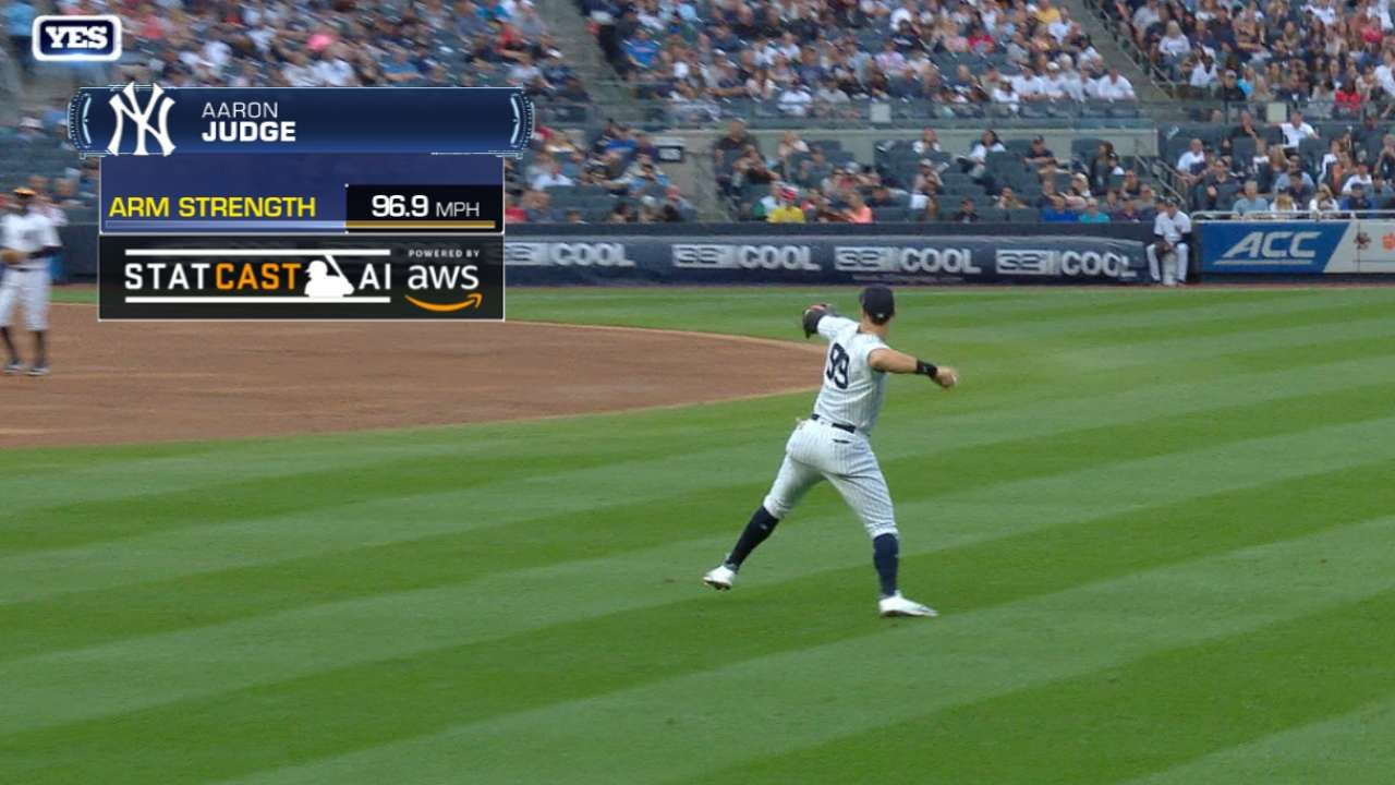 Statcast Judge Nabs Wilkerson Ny Yankees Wild Card Yankees