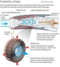Jammer impact to radar data | how to build a radar jammer
