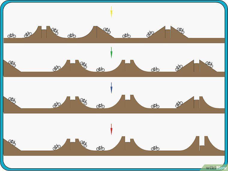 Build Dirt Jumps Dirt Bike Track Bike Pump Track Bike Repair