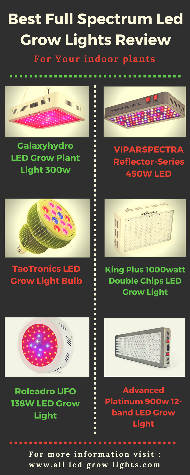Best Full Spectrum Led Grow Lights Reviews In 2018 For Your Indoor