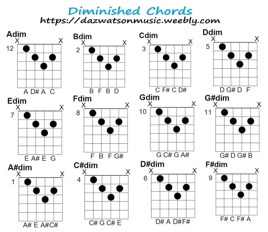 Pin on Power chords