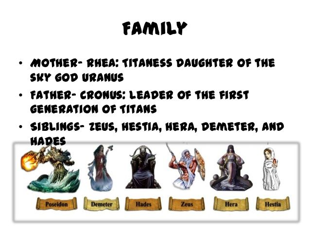 Who Were Kronos And Rhea S Kids