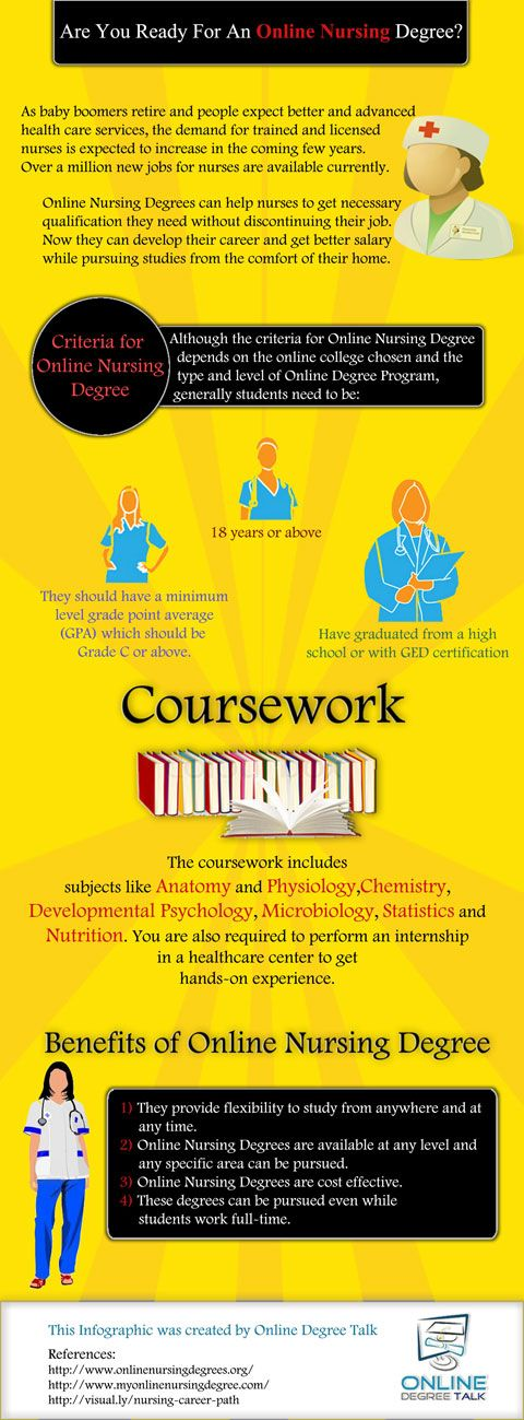 An infographic on benefits, coursework & criteria for studying ...