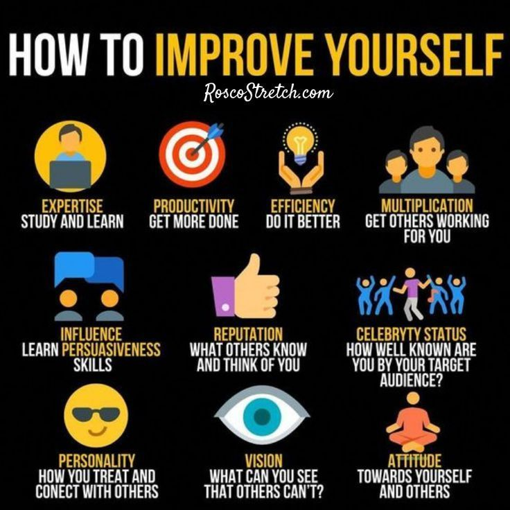 How To Improve Yourself Dropshipping Start your