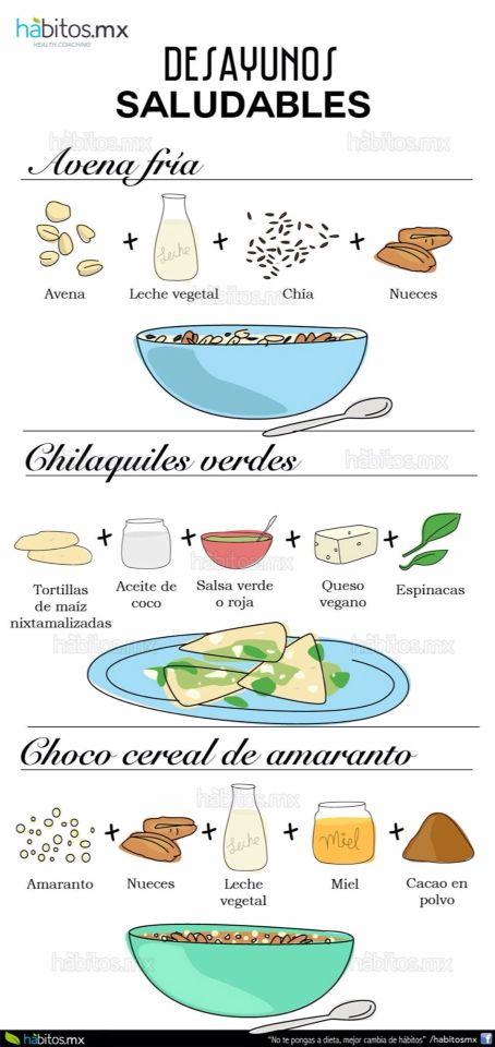 Desayuno Saludable Workout Food Health Food Healty Food