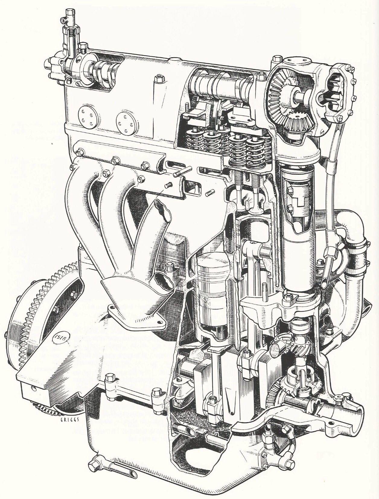 Bugatti brescia engine cutaway griggs