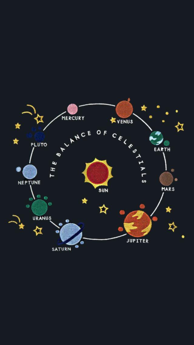 It Lockscreen Tumblr In 2019 Planets Wallpaper Kawaii