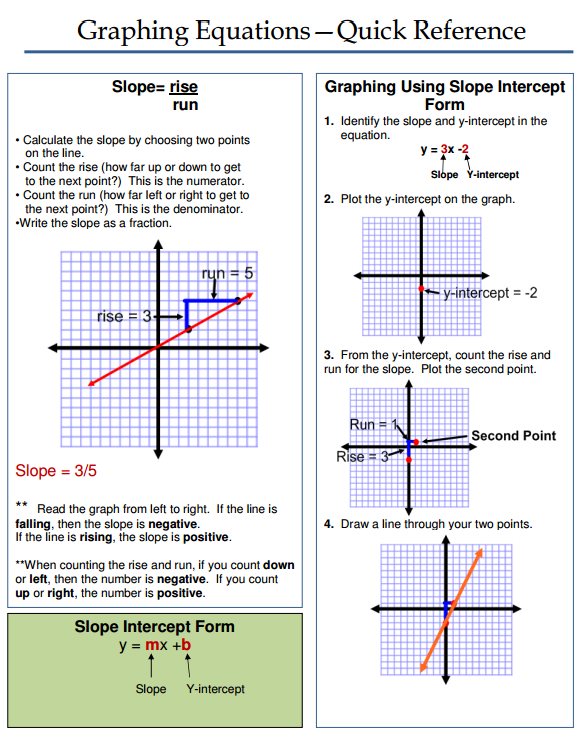 Graphic Equations College math, College algebra, 7th