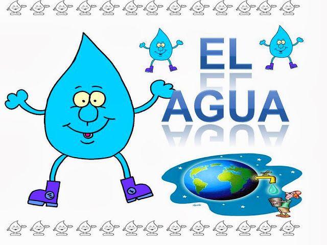 Proyecto El Agua Proyecto Agua Cuidado Del Agua Agua