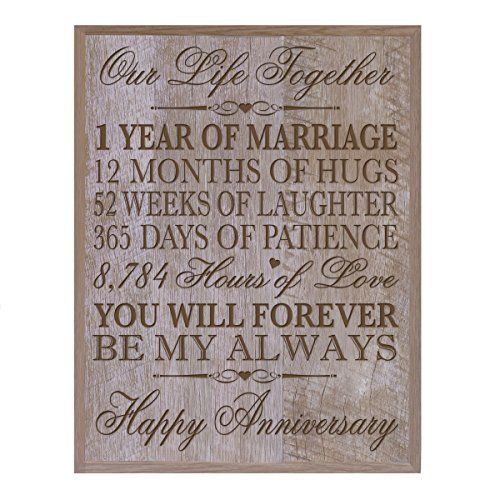 1st Wedding Anniversary Wall Plaque Gifts For