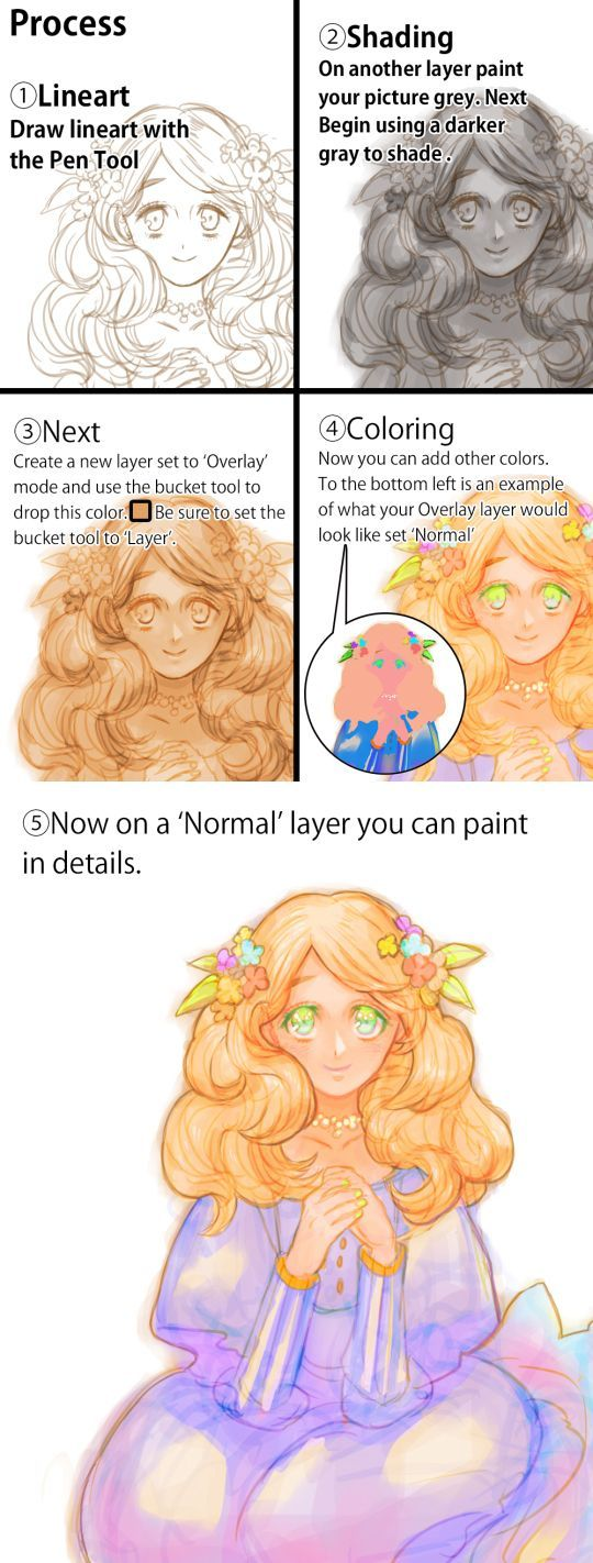 Here S A New Tutorial Grayscale Painting Via Medibang Paint On Tumblr Coloring Tutorial Digital Painting Tutorials Tattoos For Kids