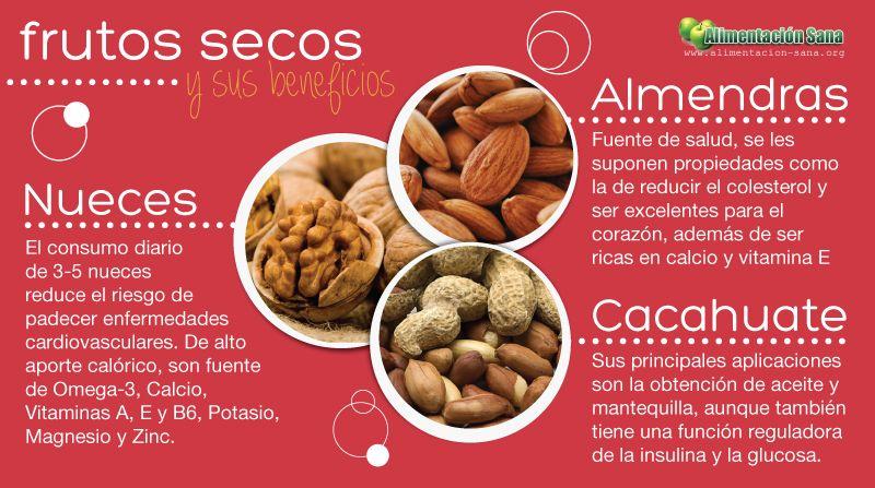 Los Frutos Secos Y Sus Beneficios Realizado Para Fanpage De Facebook Alimentacion Nutrición Alimentos