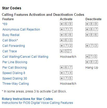 List of * Star Code Functions on Verizon wireless mobile