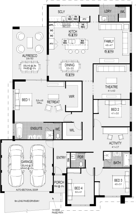 Home Types Home Group Dream House Plans New House Plans Floor Plans