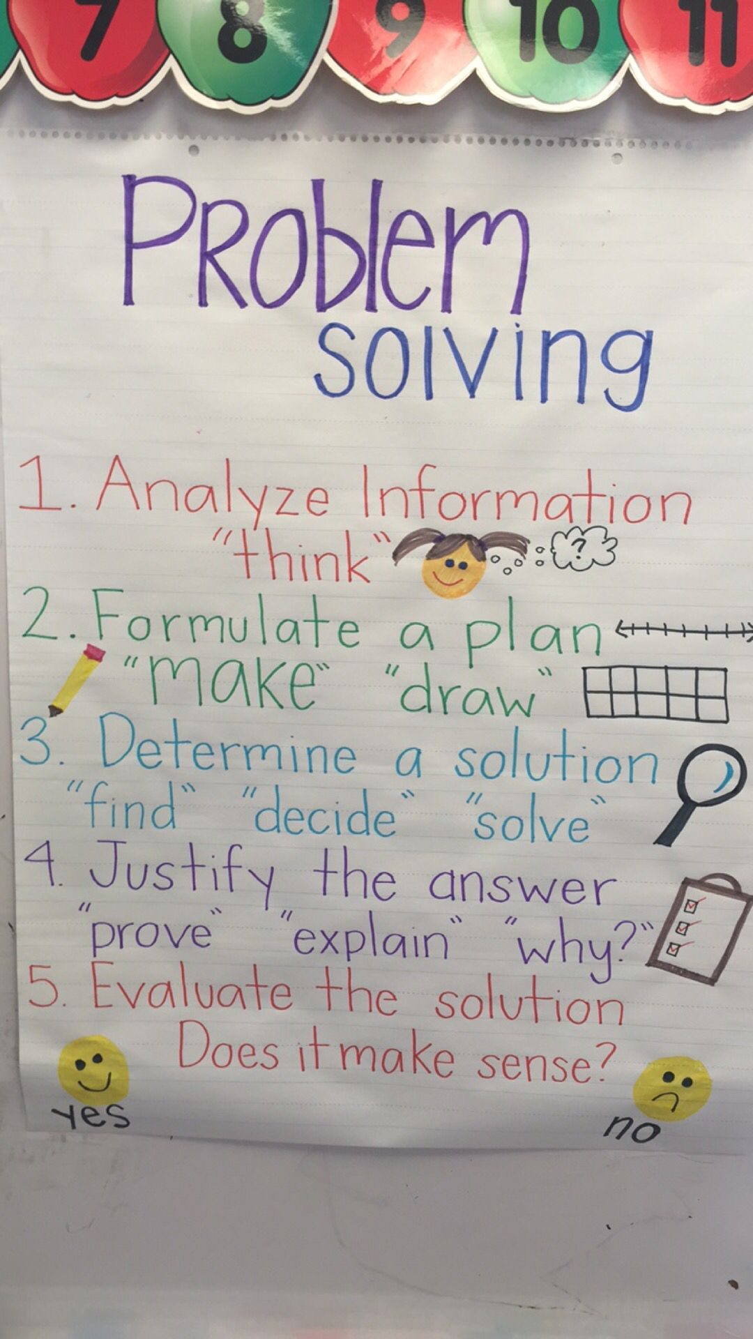 Problem Solving Anchor Chart