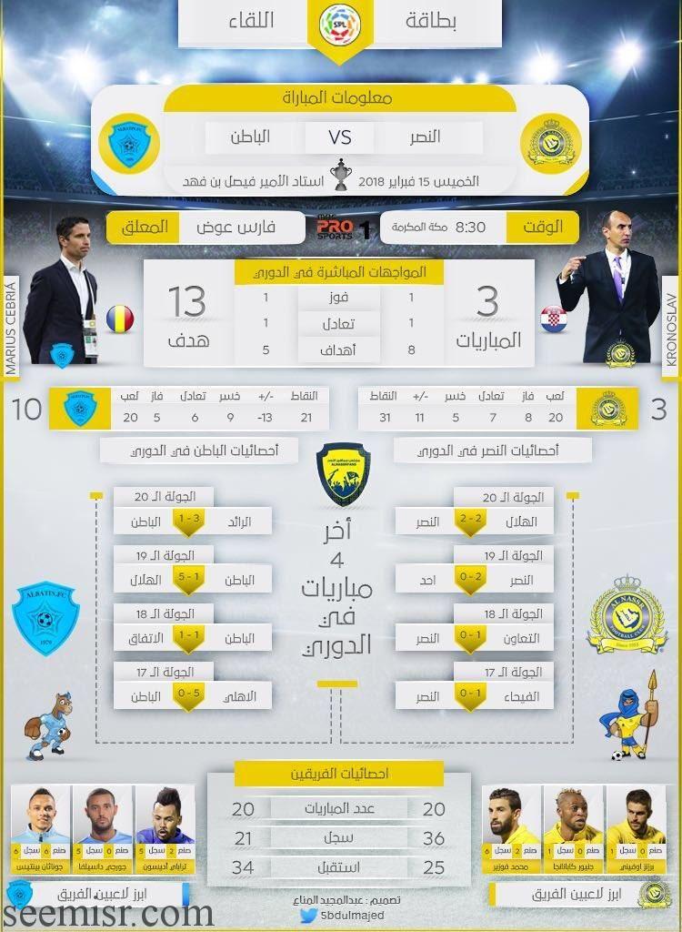 بطاقة مباراة النصر والباطن Game Logo Team Logo Football Players