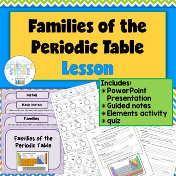 Families of the periodic table lesson proton neutron electron families of the periodic table lesson proton neutron electron periodic table and activities urtaz Choice Image