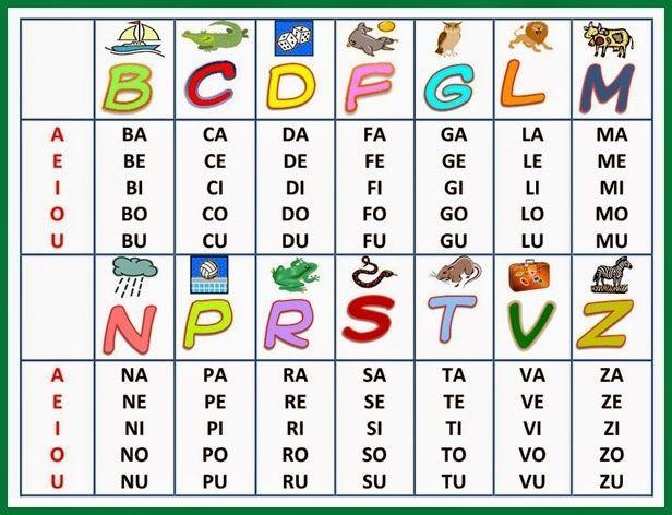 Risultati Immagini Per Alfabeto Divertente Pianeta Bambino