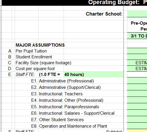 Operating Budget Template For School   Teaching