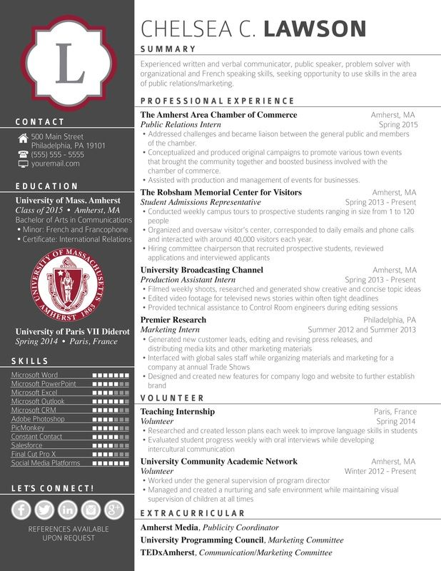 Elevated Resume for professional resume design RESUME(s