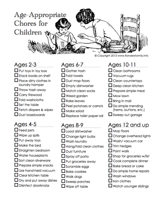 child chores list