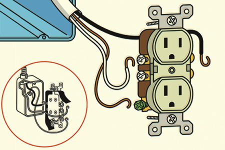Inside an Electrical Outlet Electrical outlets
